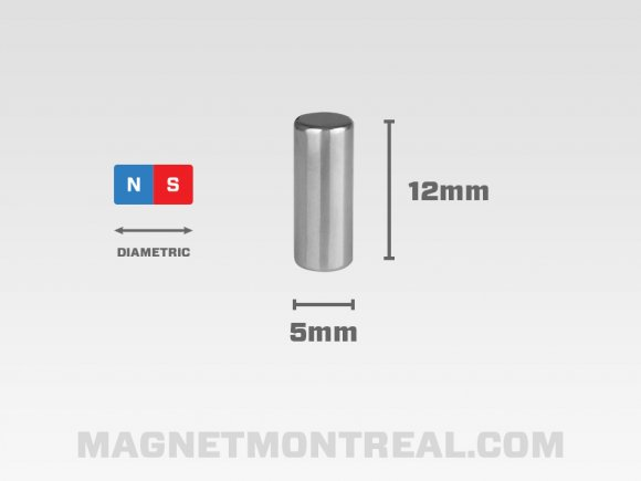 "Long and Thin Neodymium Cylinder Magnet, 40mm long (1.57"")"